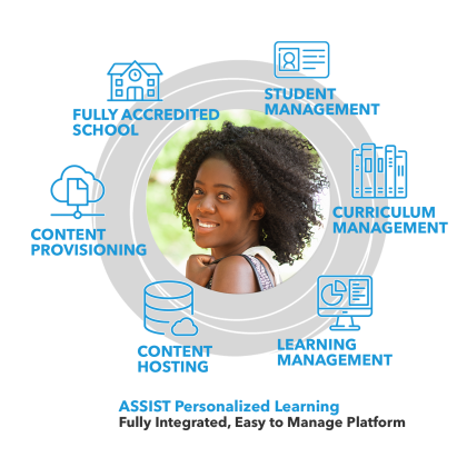 ADVANTAGES Digital Learning Solutions